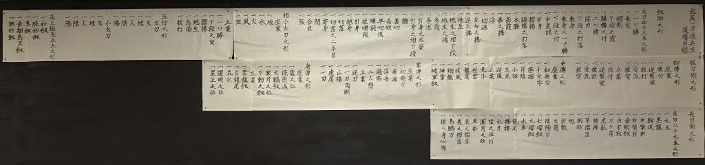 Hokushin Ittō-ryū Hyōhō Dōjō-Mokuroku im Chiba-Dōjō